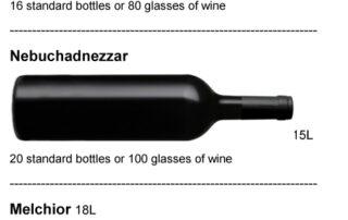Nebuchadnezzar Wine Bottle Size